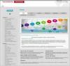 IM Toolbox in HR.info V2
