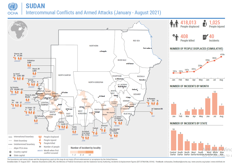 Sudan Intercommunal Conflicts and Armed Attacks (January - August 2021)