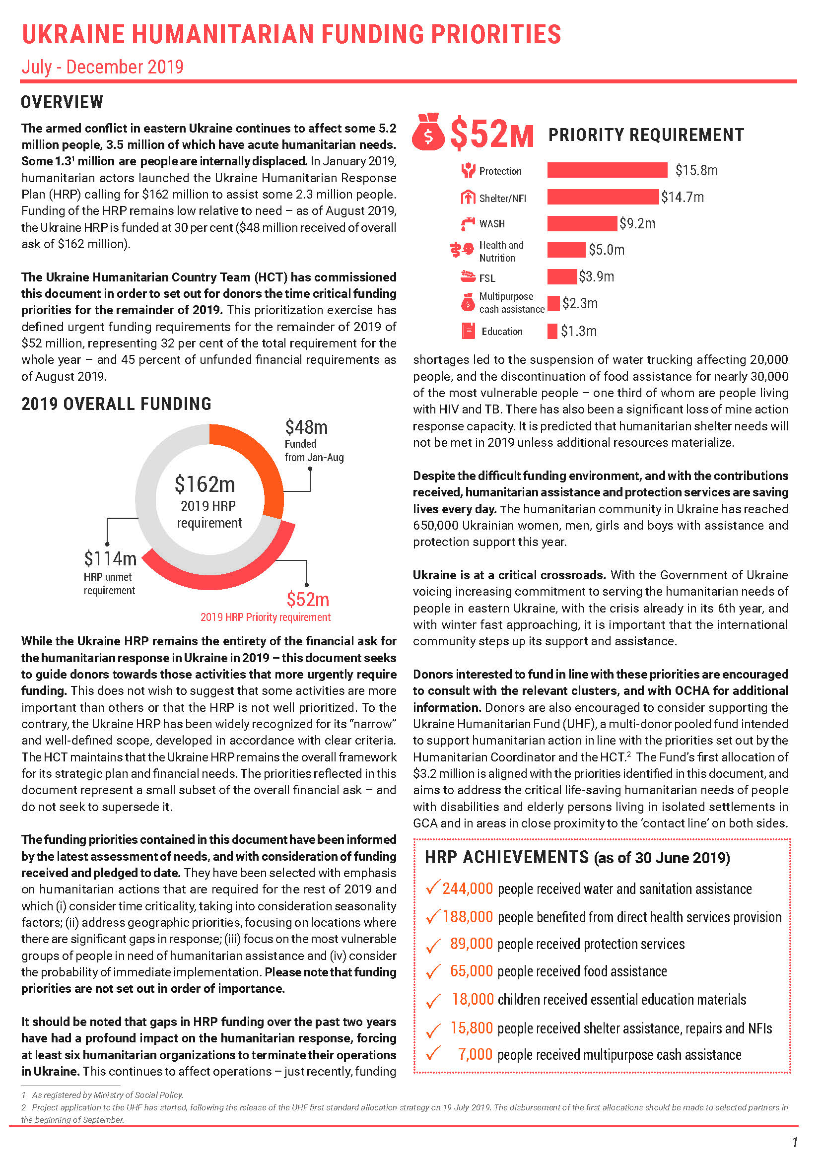Ukraine Humanitarian Funding Priorities - 20 August 2019
