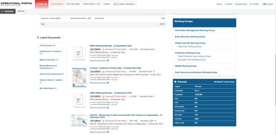 UNHCR Armenia Data Portal