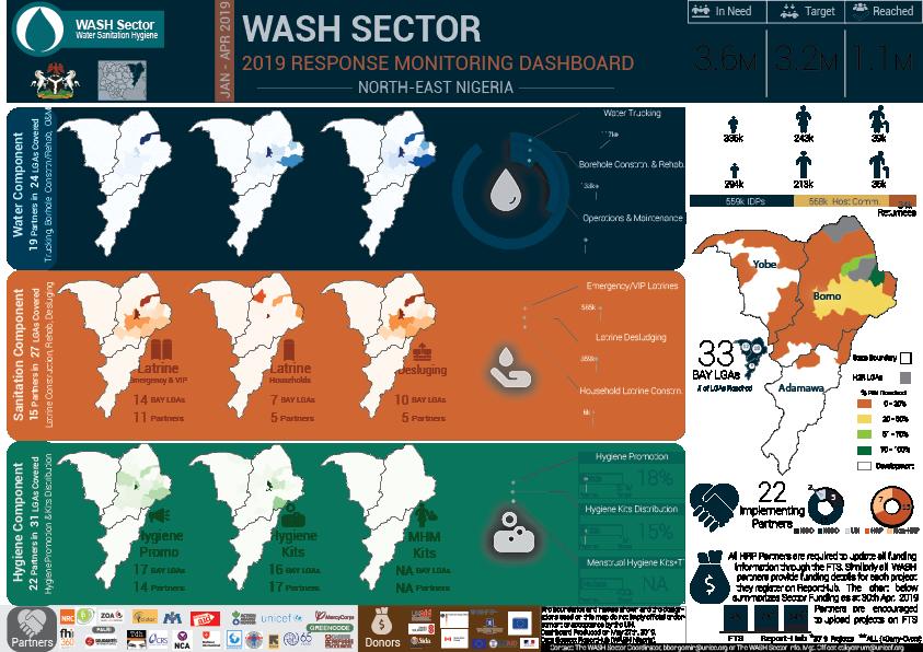 Water Sanitation Hygiene   HumanitarianResponse